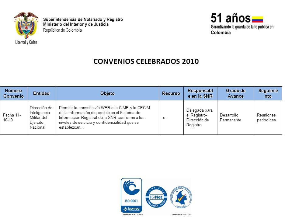 CONVENIOS CELEBRADOS 2010 Número Convenio Entidad Objeto Recurso