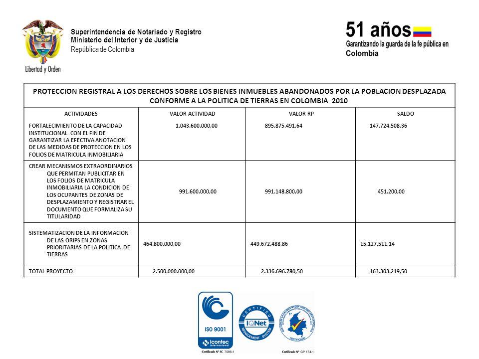 PROTECCION REGISTRAL A LOS DERECHOS SOBRE LOS BIENES INMUEBLES ABANDONADOS POR LA POBLACION DESPLAZADA CONFORME A LA POLITICA DE TIERRAS EN COLOMBIA 2010