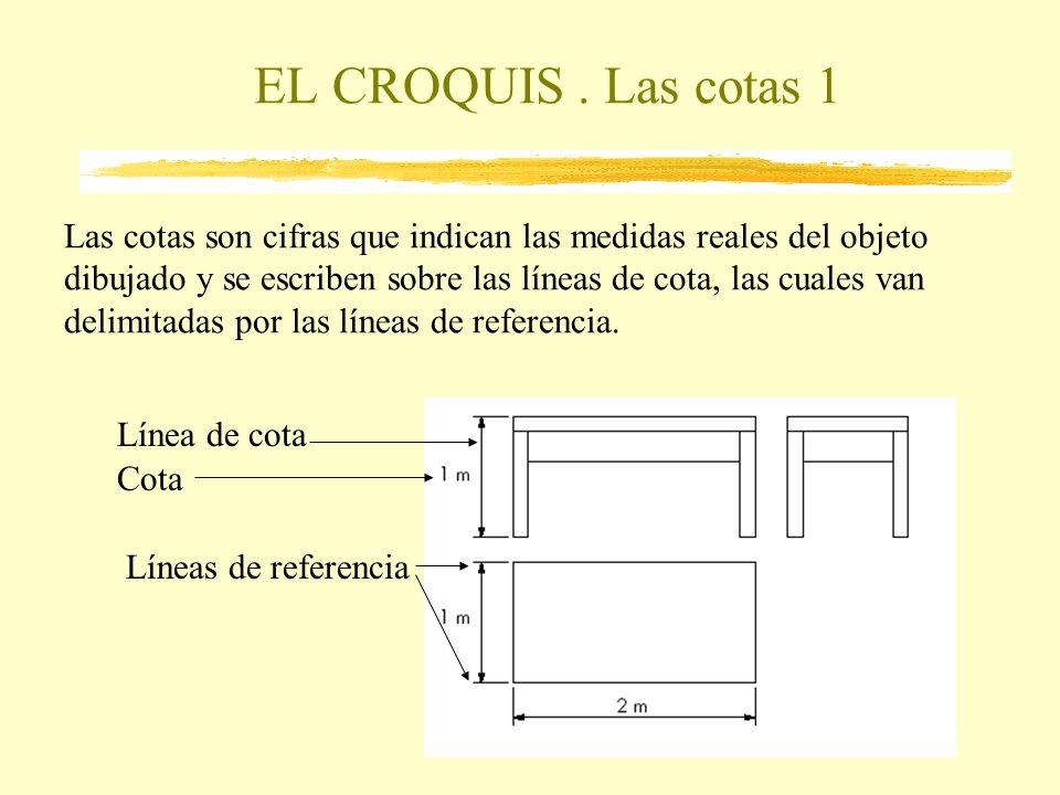 EL CROQUIS . Las cotas 1