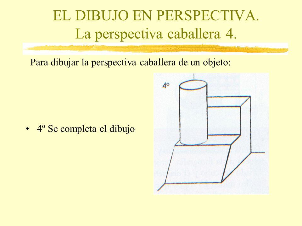 EL DIBUJO EN PERSPECTIVA. La perspectiva caballera 4.