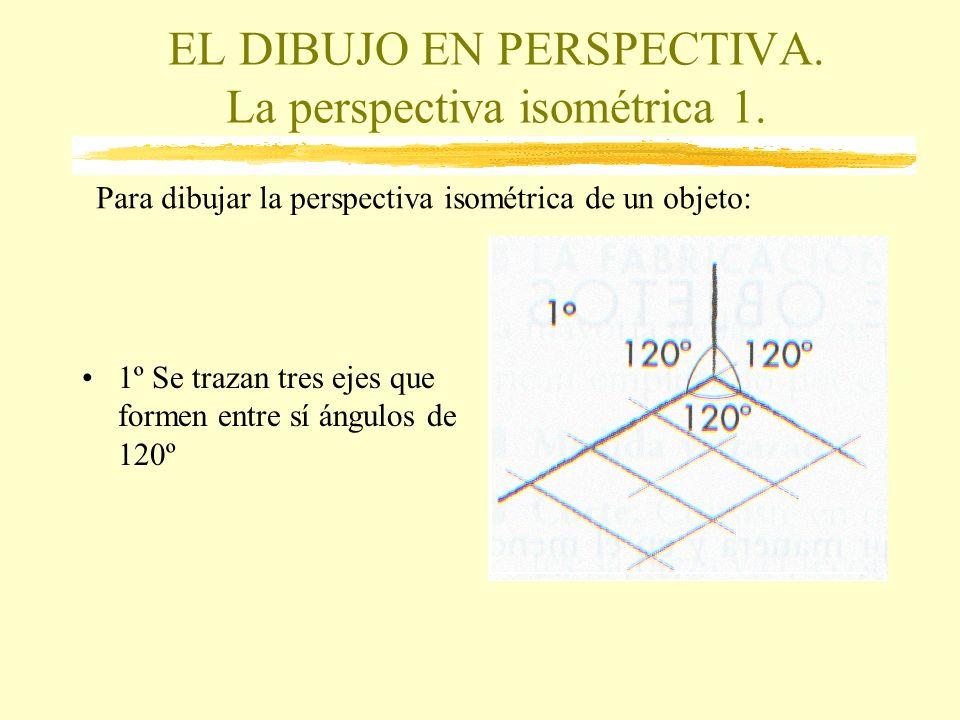EL DIBUJO EN PERSPECTIVA. La perspectiva isométrica 1.
