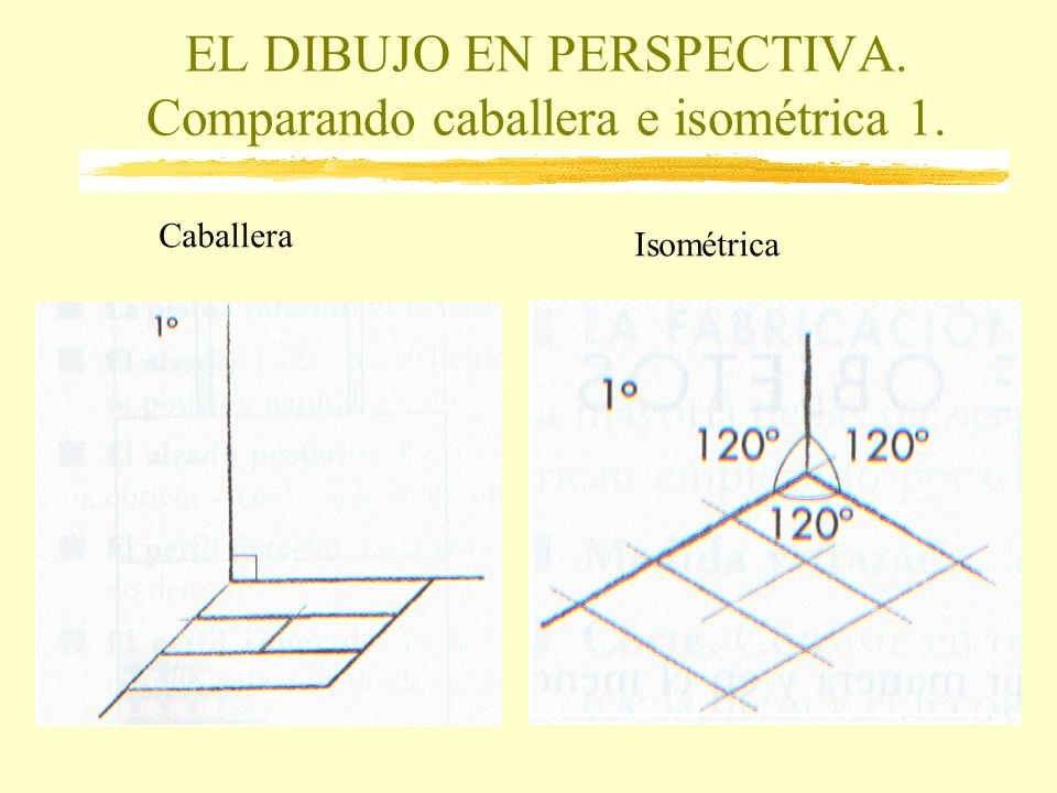 EL DIBUJO EN PERSPECTIVA. Comparando caballera e isométrica 1.