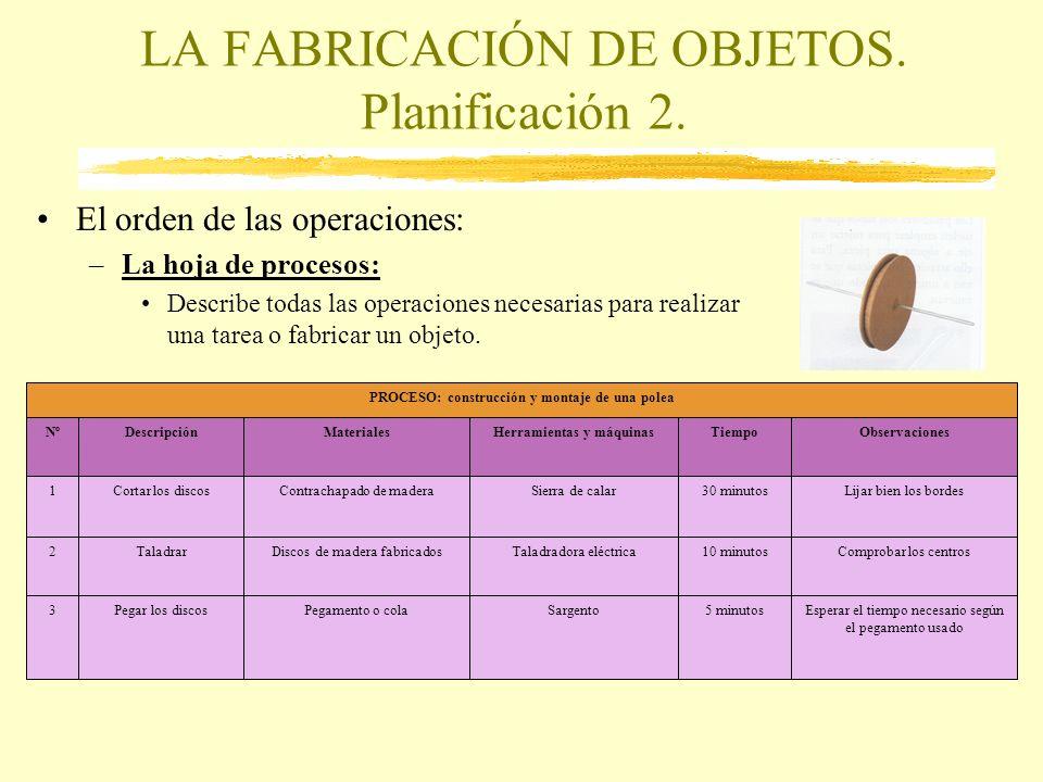 LA FABRICACIÓN DE OBJETOS. Planificación 2.