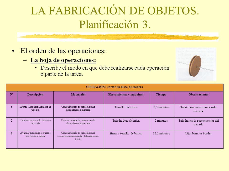 LA FABRICACIÓN DE OBJETOS. Planificación 3.