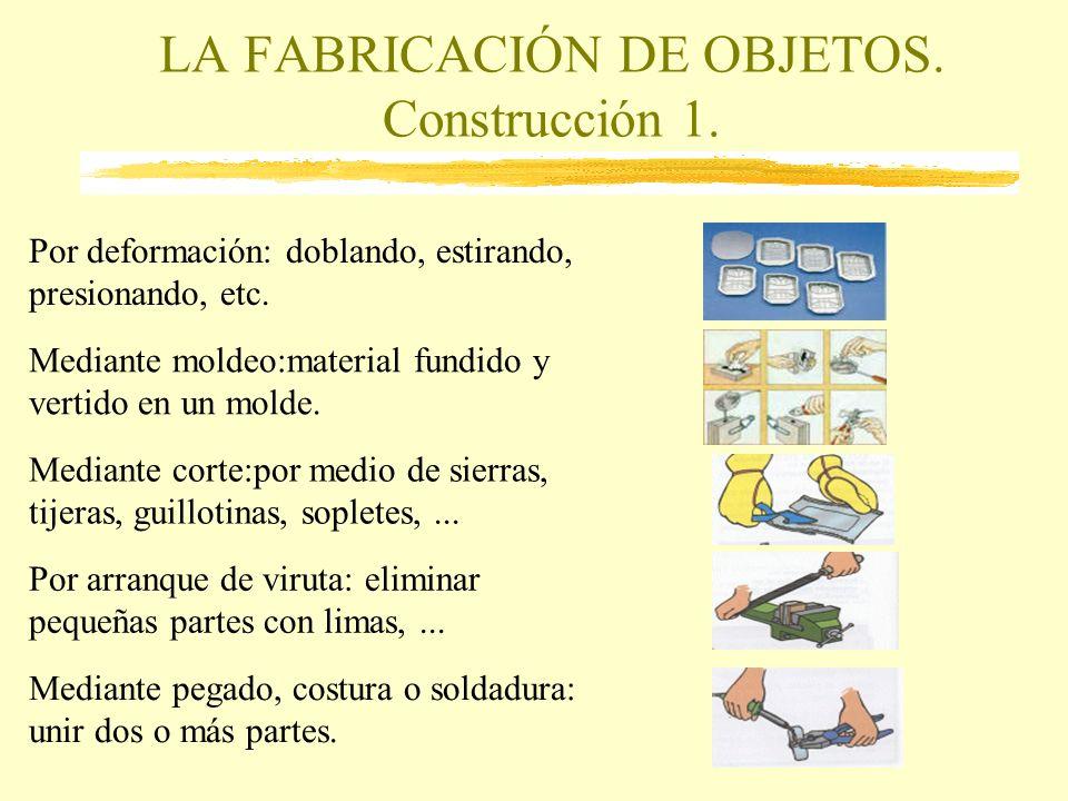 LA FABRICACIÓN DE OBJETOS. Construcción 1.