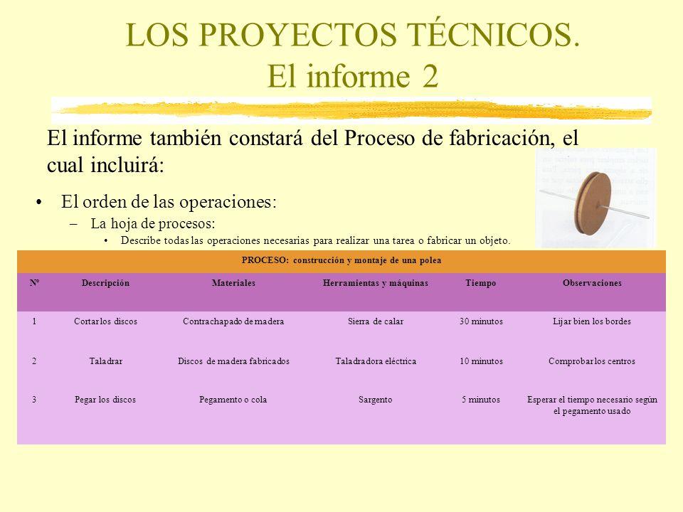 LOS PROYECTOS TÉCNICOS. El informe 2