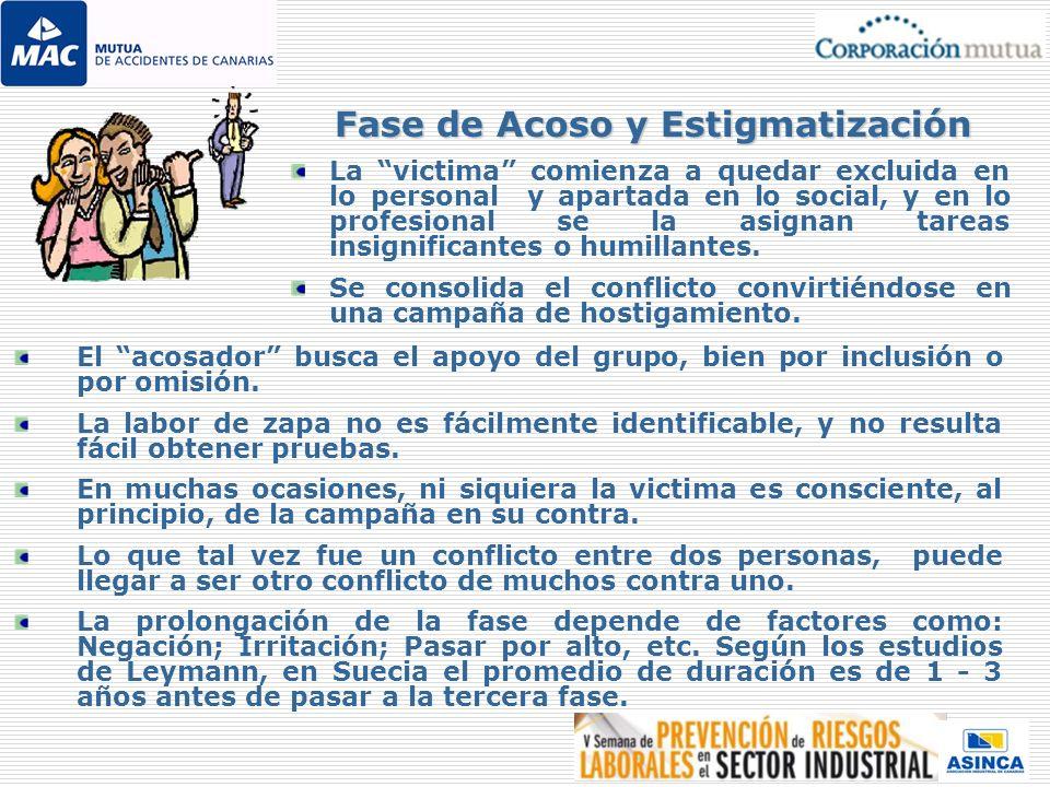 Fase de Acoso y Estigmatización