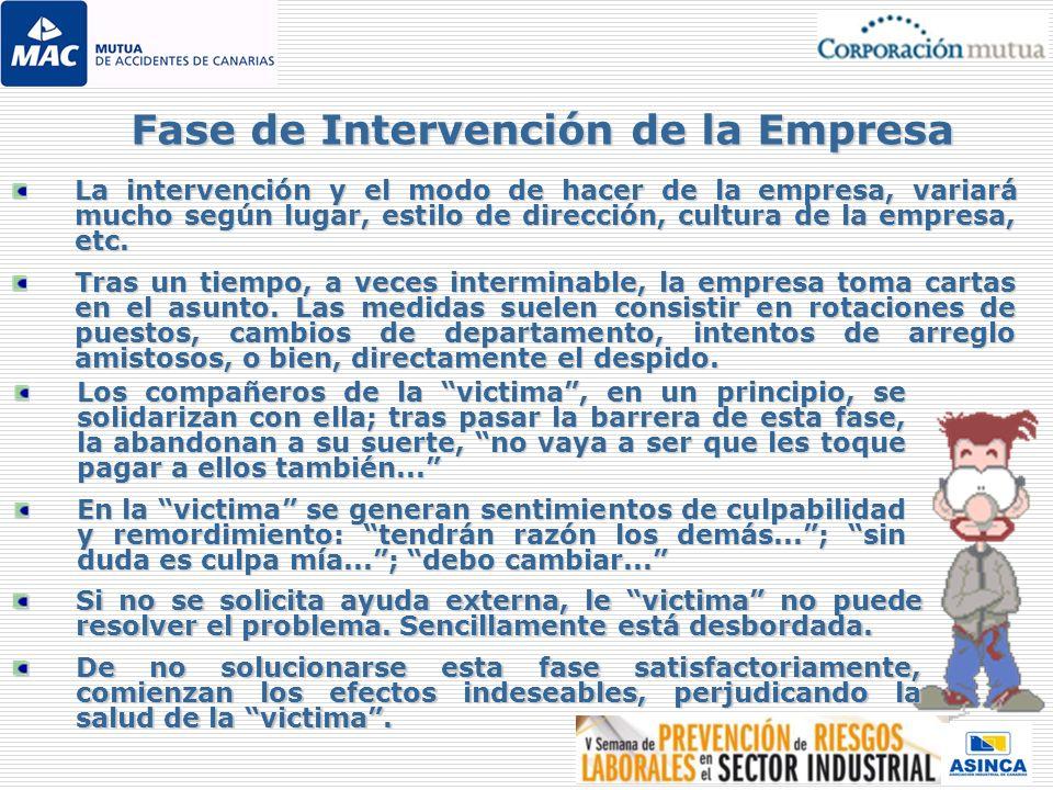 Fase de Intervención de la Empresa