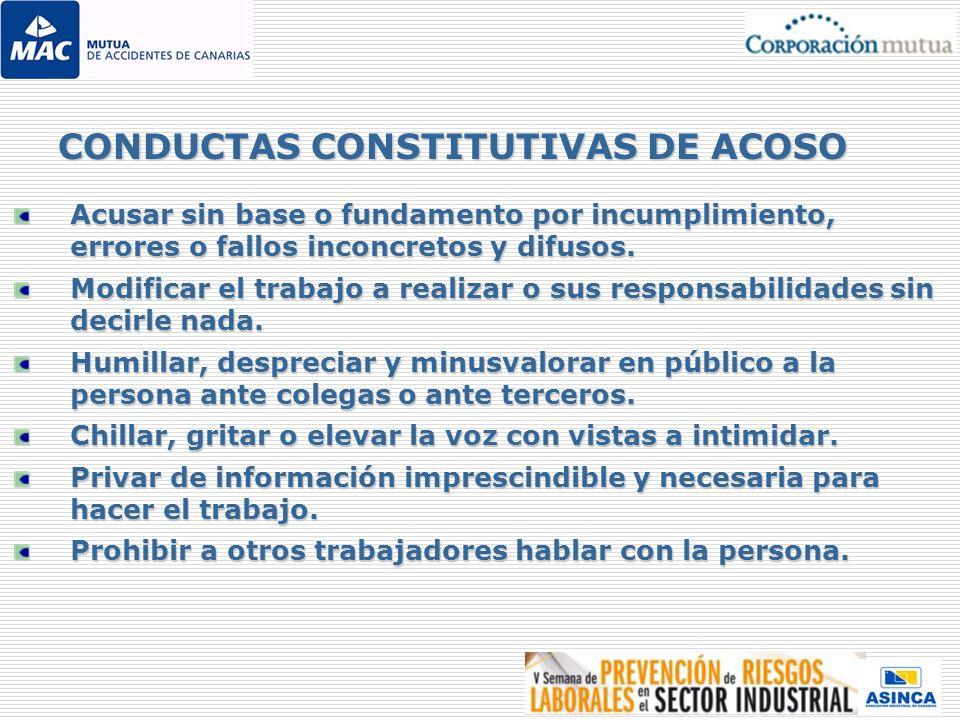 CONDUCTAS CONSTITUTIVAS DE ACOSO