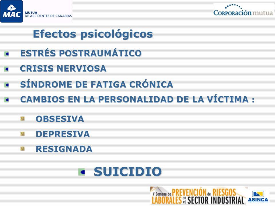 SUICIDIO Efectos psicológicos ESTRÉS POSTRAUMÁTICO CRISIS NERVIOSA