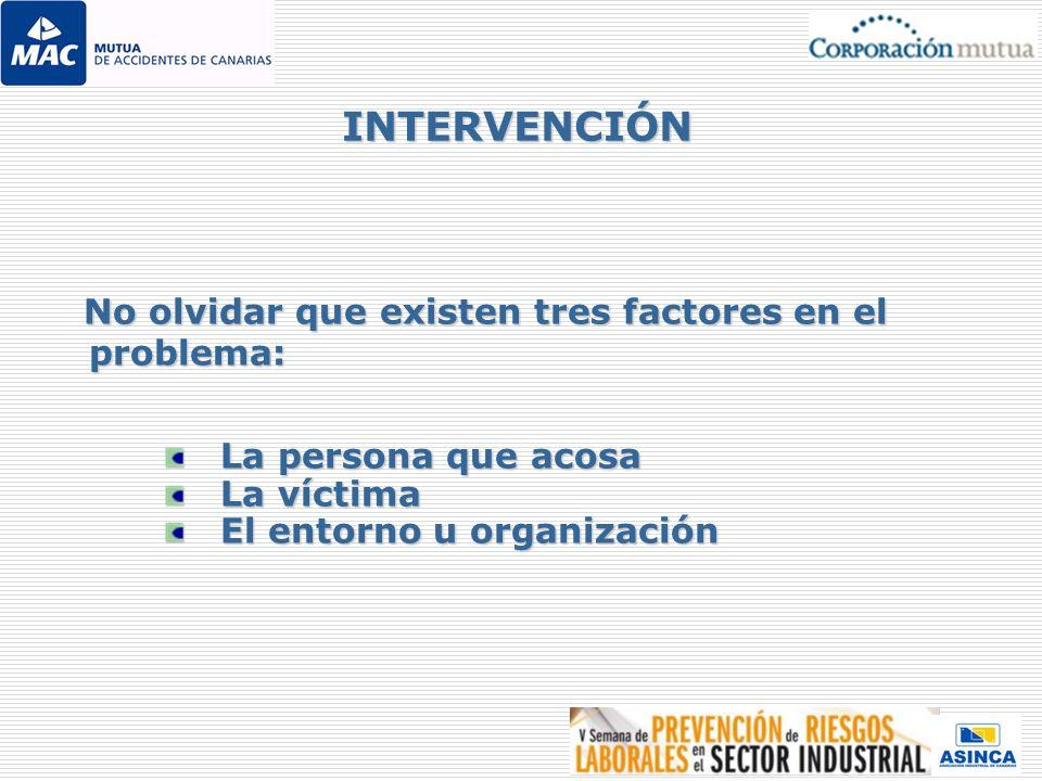 INTERVENCIÓN No olvidar que existen tres factores en el problema: