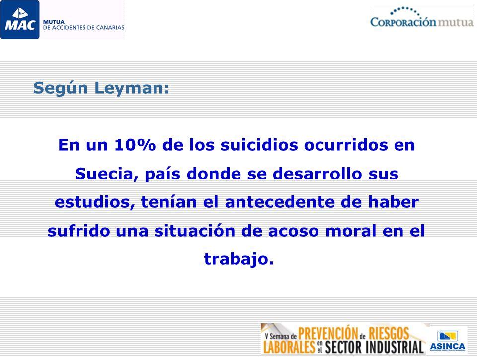 En un 10% de los suicidios ocurridos en