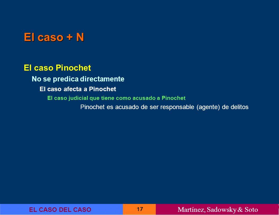 El caso + N El caso Pinochet No se predica directamente