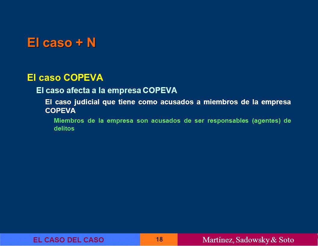 El caso + N El caso COPEVA El caso afecta a la empresa COPEVA