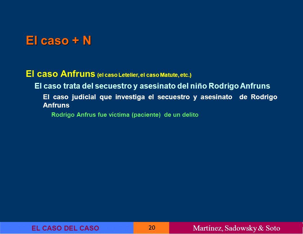 El caso + N El caso Anfruns (el caso Letelier, el caso Matute, etc.)