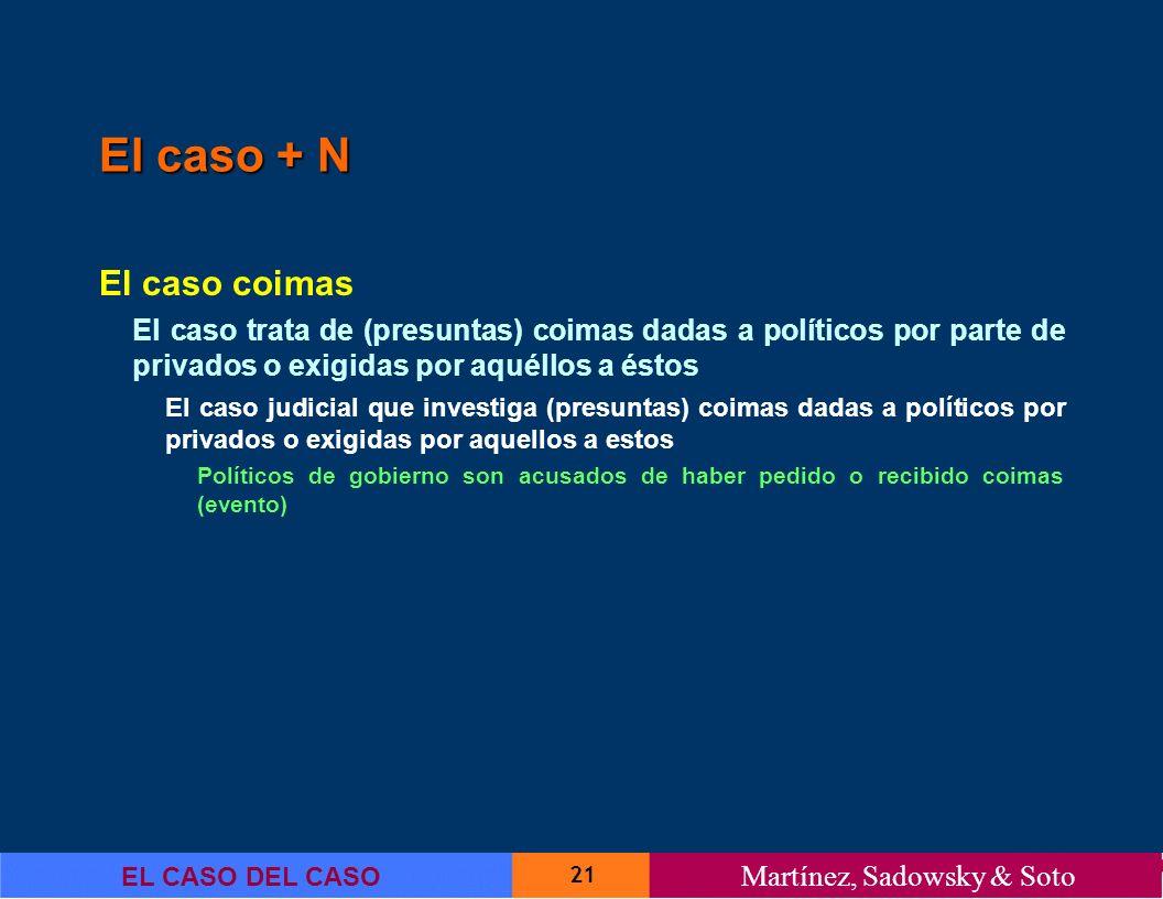 El caso + N El caso coimas