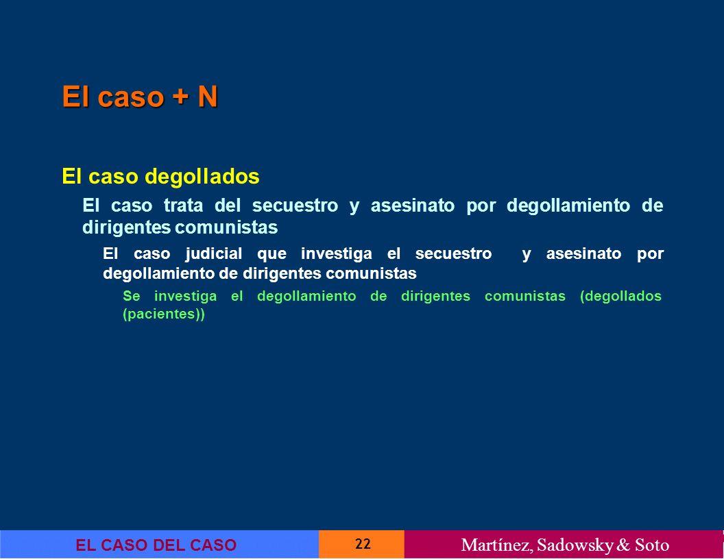 El caso + N El caso degollados