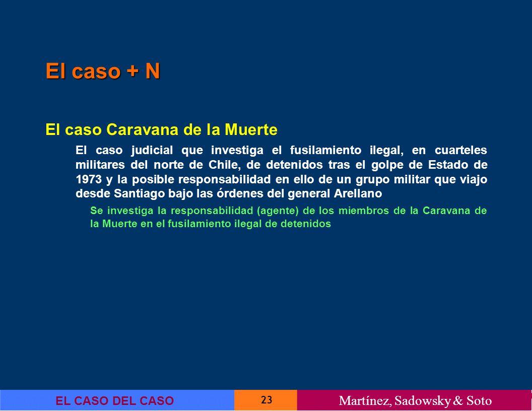 El caso + N El caso Caravana de la Muerte