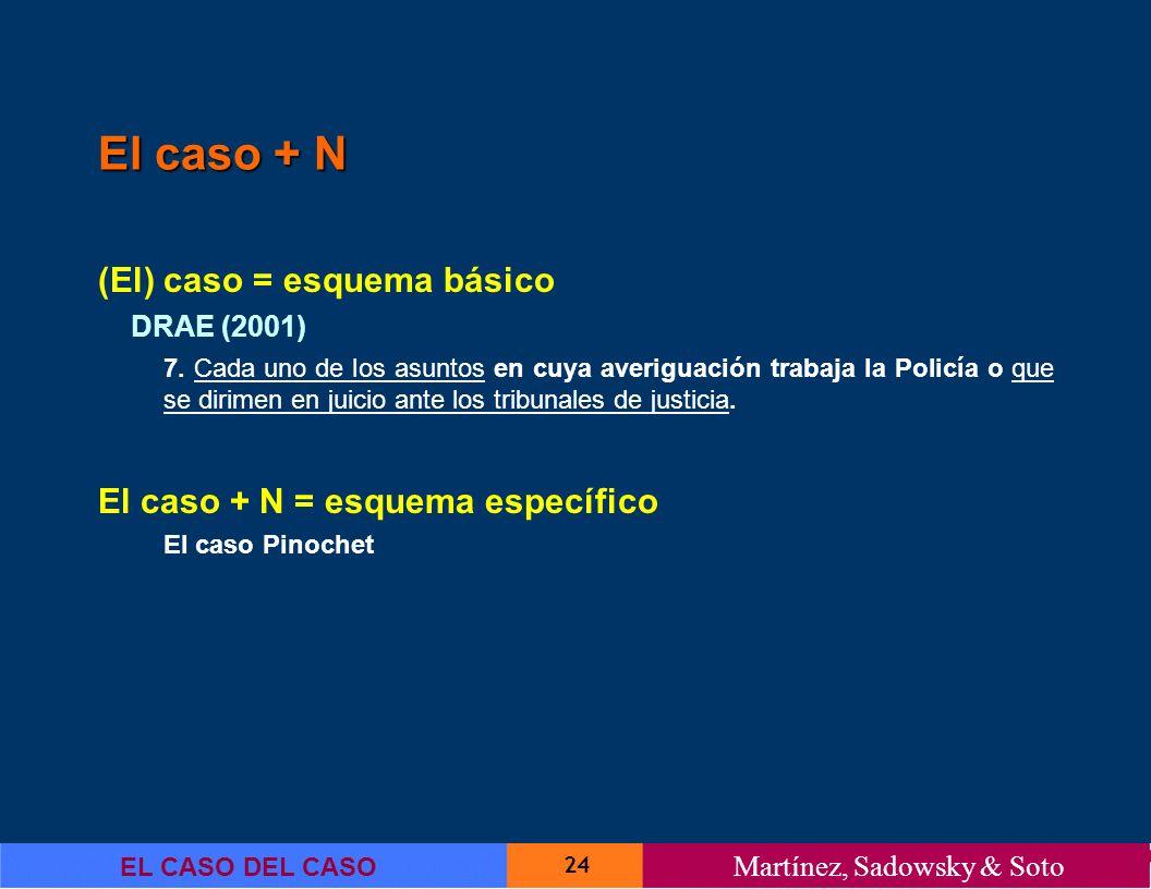 El caso + N (El) caso = esquema básico