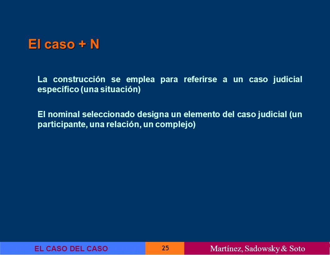 El caso + N La construcción se emplea para referirse a un caso judicial específico (una situación)