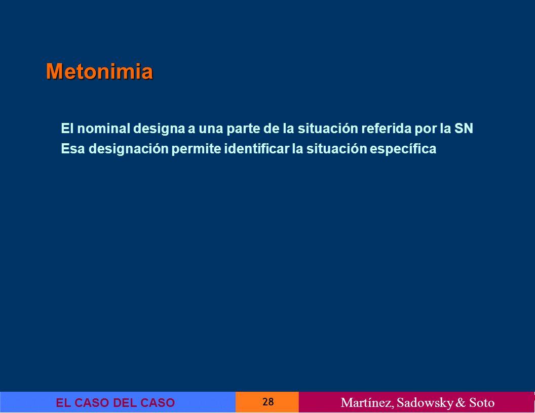 Metonimia El nominal designa a una parte de la situación referida por la SN.