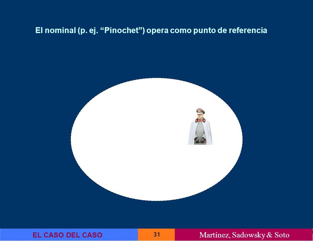 El nominal (p. ej. Pinochet ) opera como punto de referencia