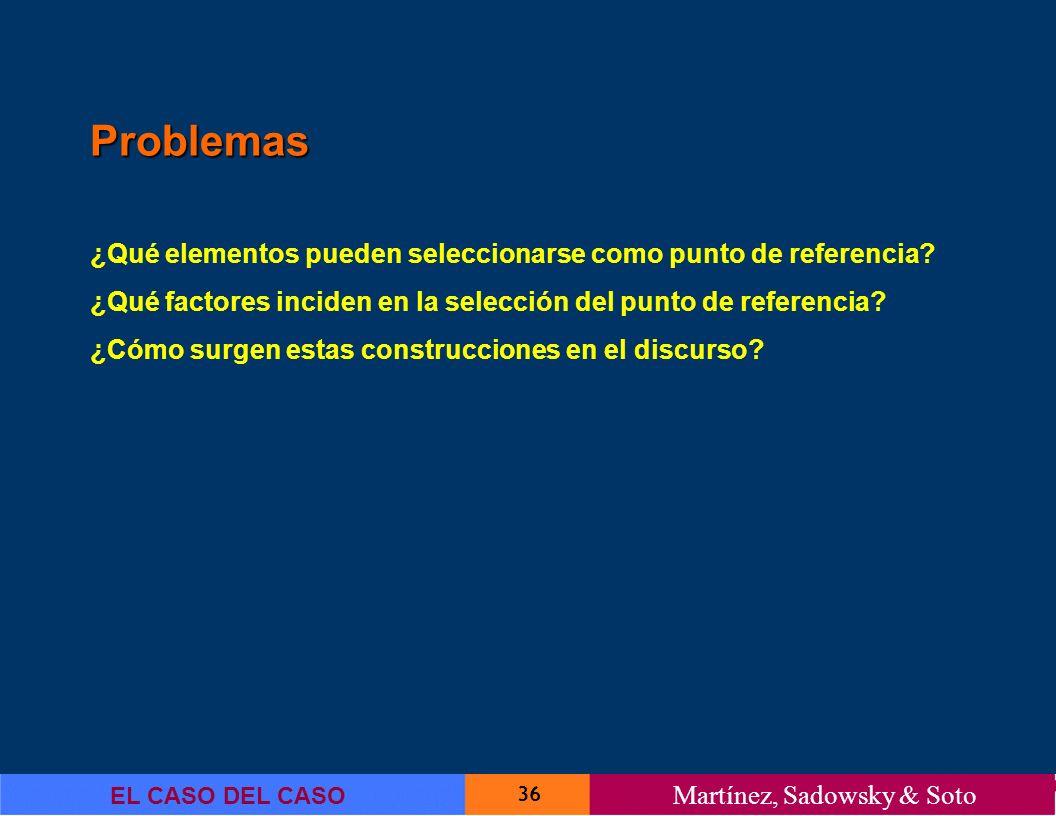 Problemas ¿Qué elementos pueden seleccionarse como punto de referencia ¿Qué factores inciden en la selección del punto de referencia
