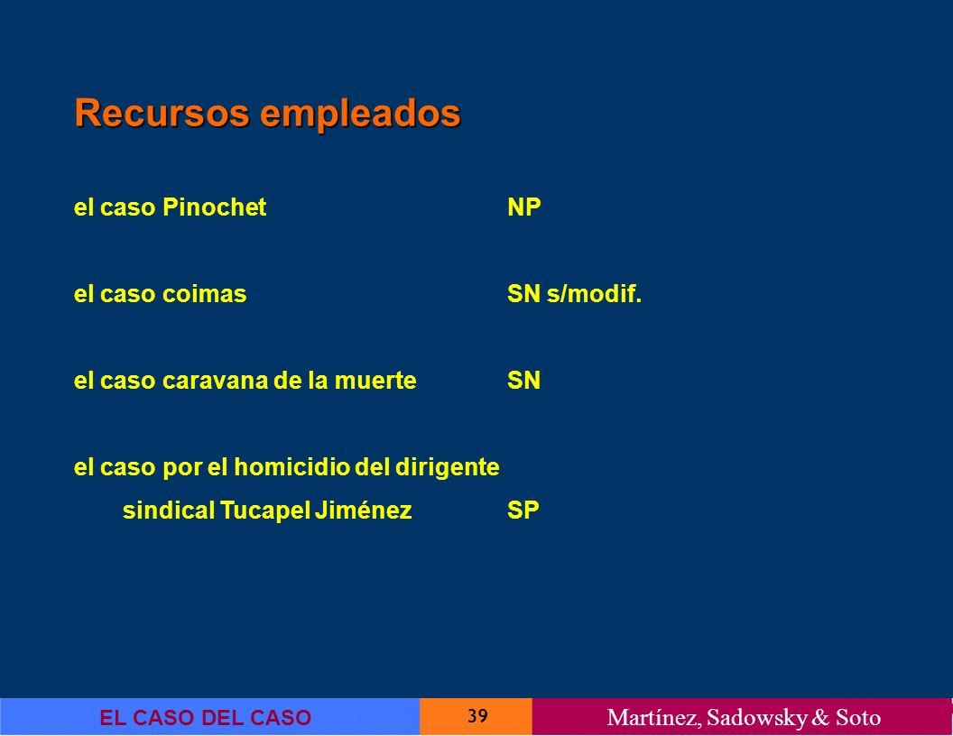 Recursos empleados el caso Pinochet NP el caso coimas SN s/modif.
