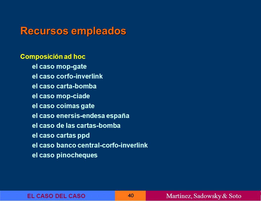 Recursos empleados Composición ad hoc el caso mop-gate
