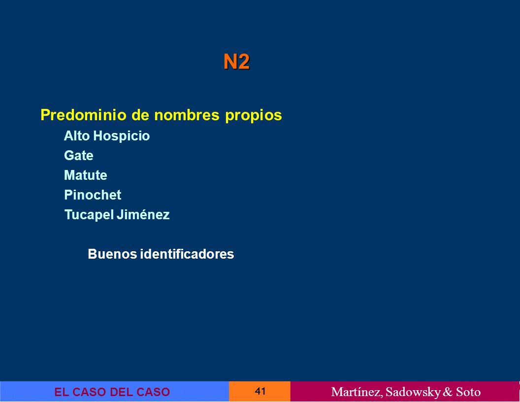 N2 Predominio de nombres propios Alto Hospicio Gate Matute Pinochet