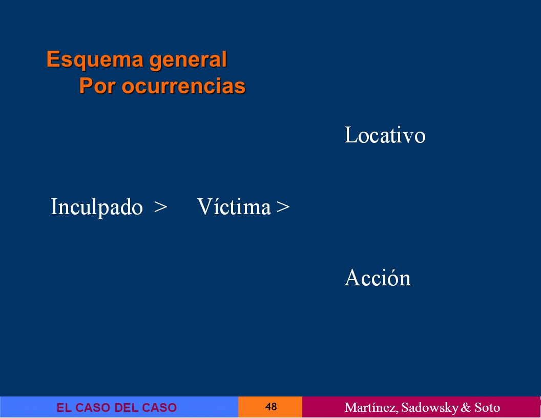 Esquema general Por ocurrencias