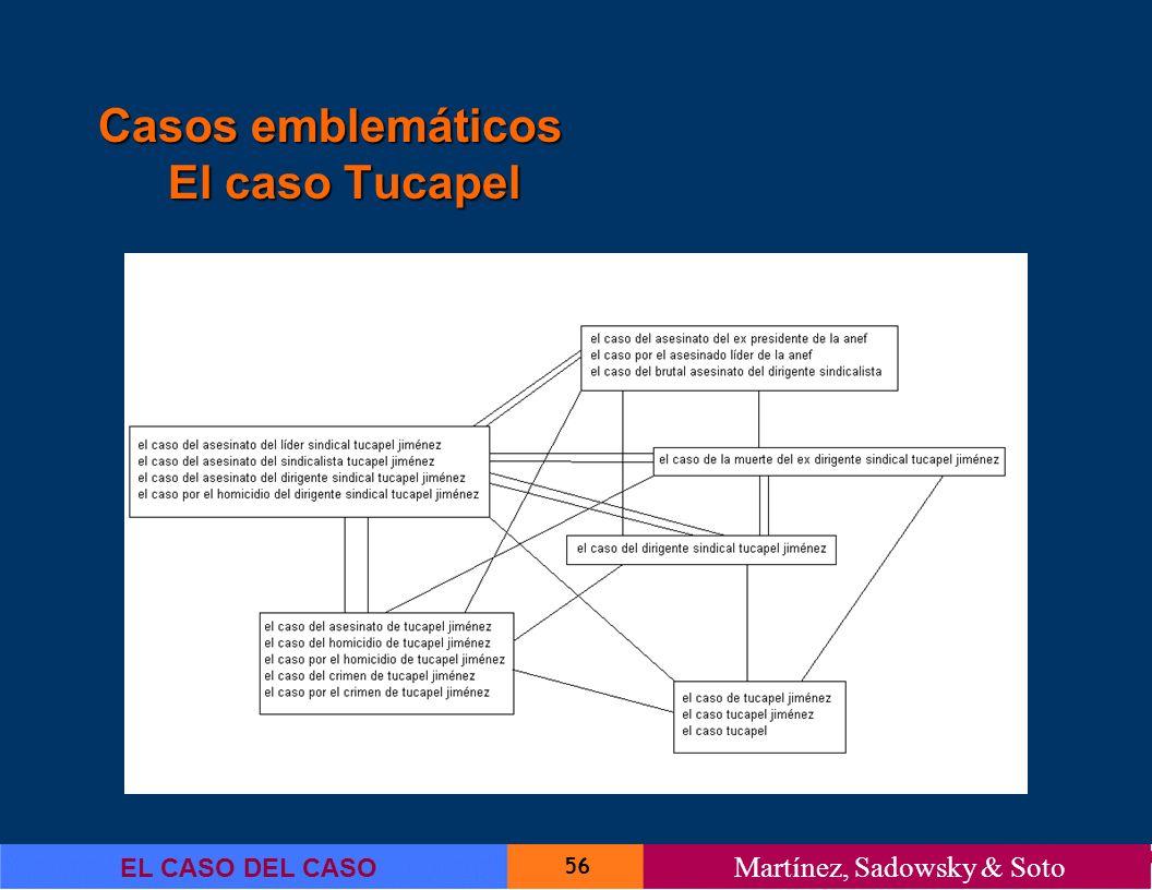 Casos emblemáticos El caso Tucapel