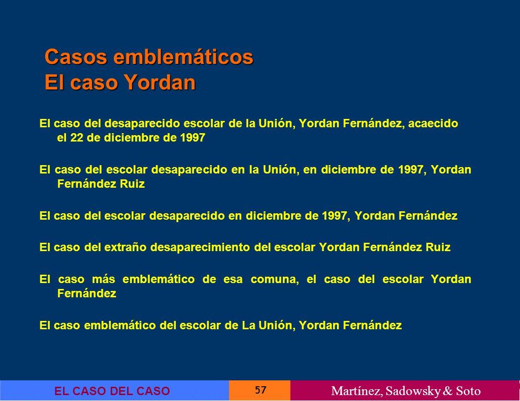 Casos emblemáticos El caso Yordan