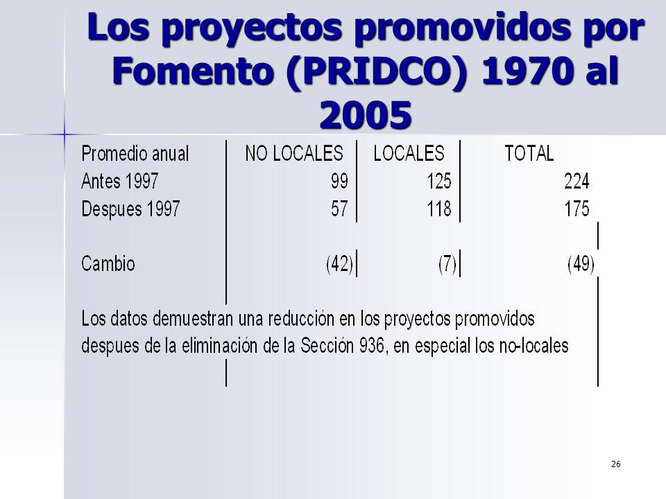 Los proyectos promovidos por Fomento (PRIDCO) 1970 al 2005