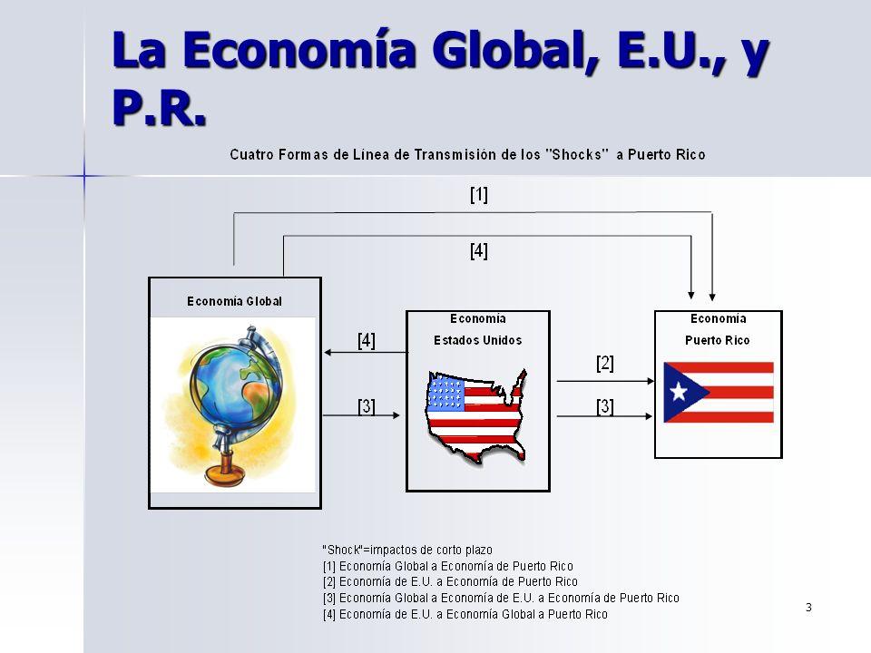 La Economía Global, E.U., y P.R.