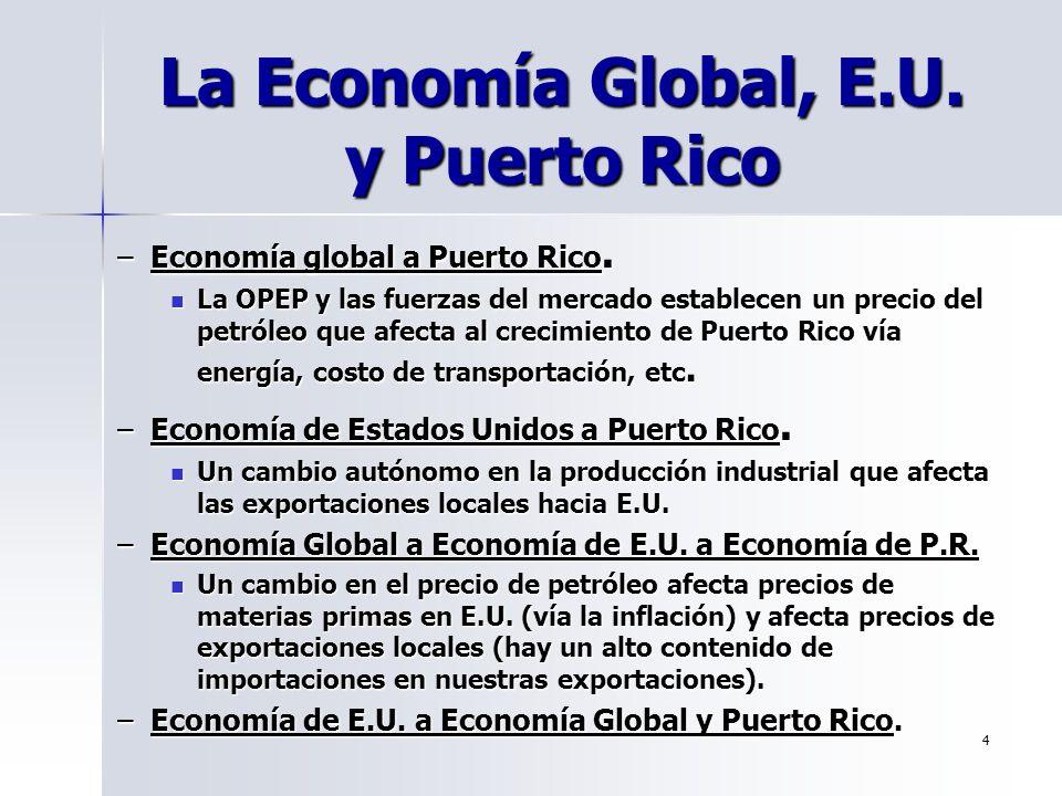 La Economía Global, E.U. y Puerto Rico