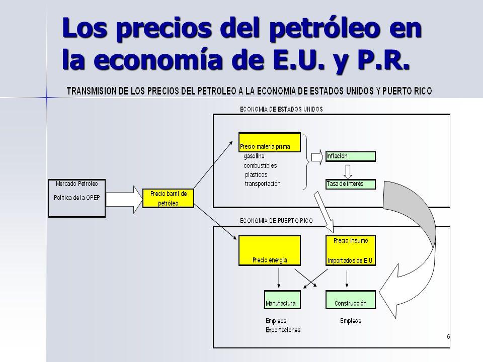 Los precios del petróleo en la economía de E.U. y P.R.