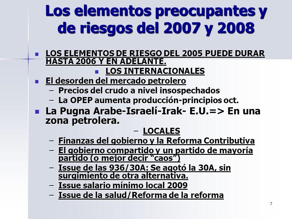 Los elementos preocupantes y de riesgos del 2007 y 2008