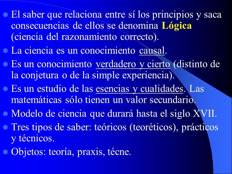 El saber que relaciona entre sí los principios y saca consecuencias de ellos se denomina Lógica (ciencia del razonamiento correcto).