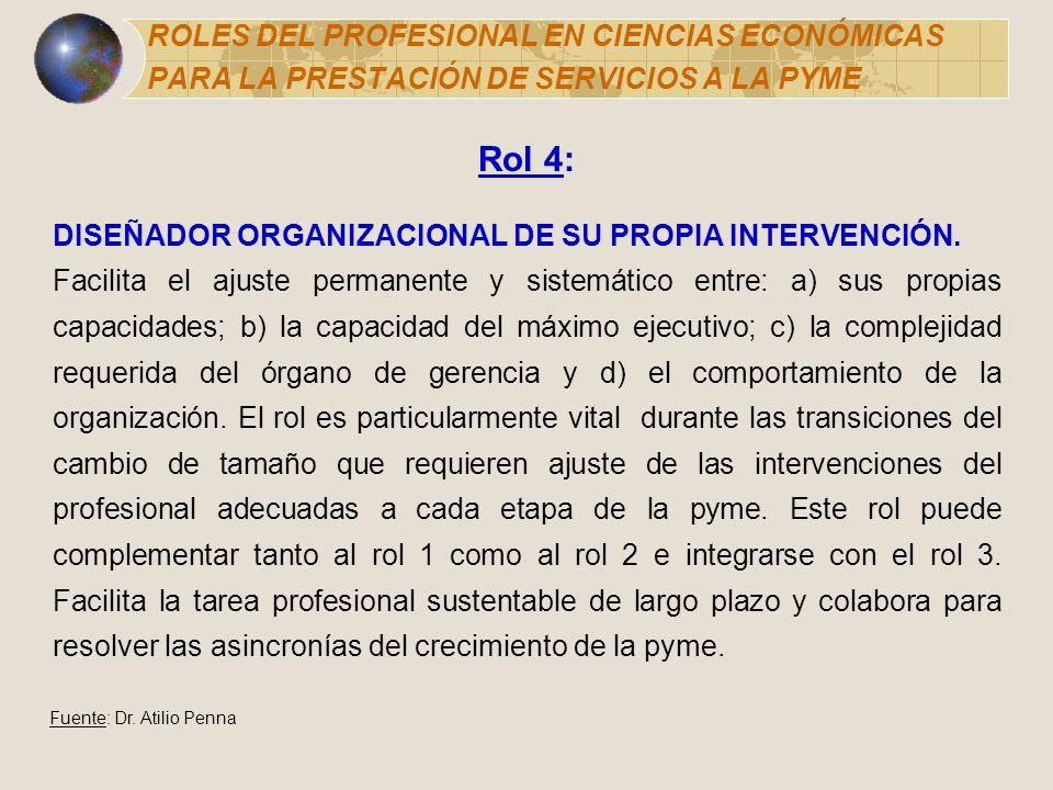 ROLES DEL PROFESIONAL EN CIENCIAS ECONÓMICAS PARA LA PRESTACIÓN DE SERVICIOS A LA PYME