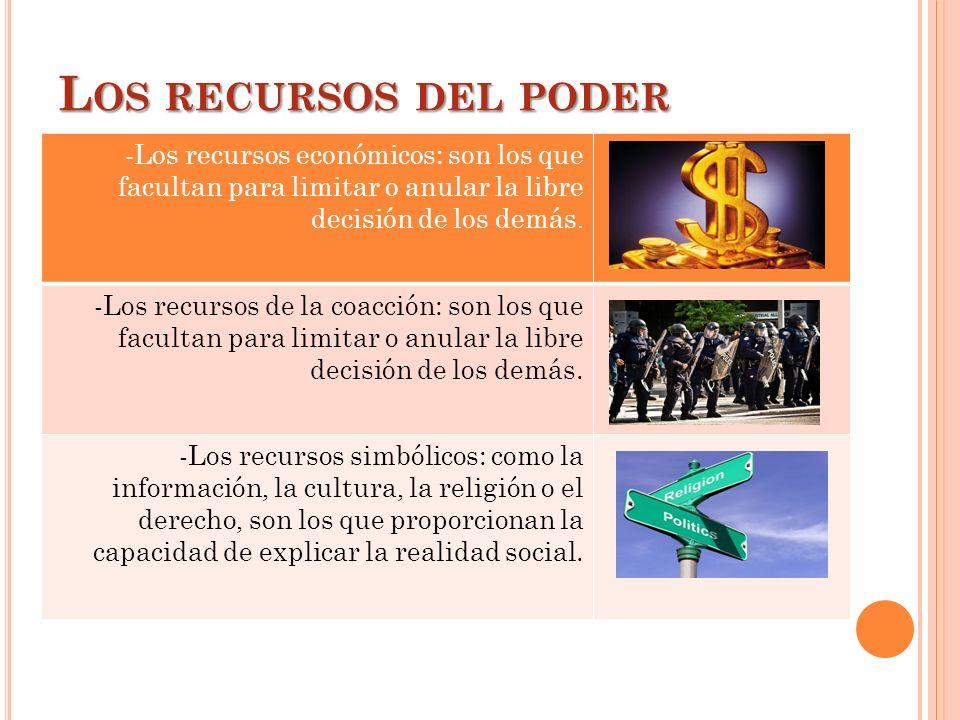 Los recursos del poder -Los recursos económicos: son los que facultan para limitar o anular la libre decisión de los demás.