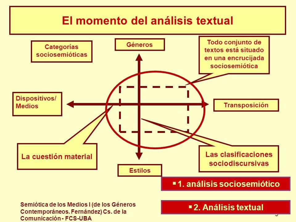 El momento del análisis textual