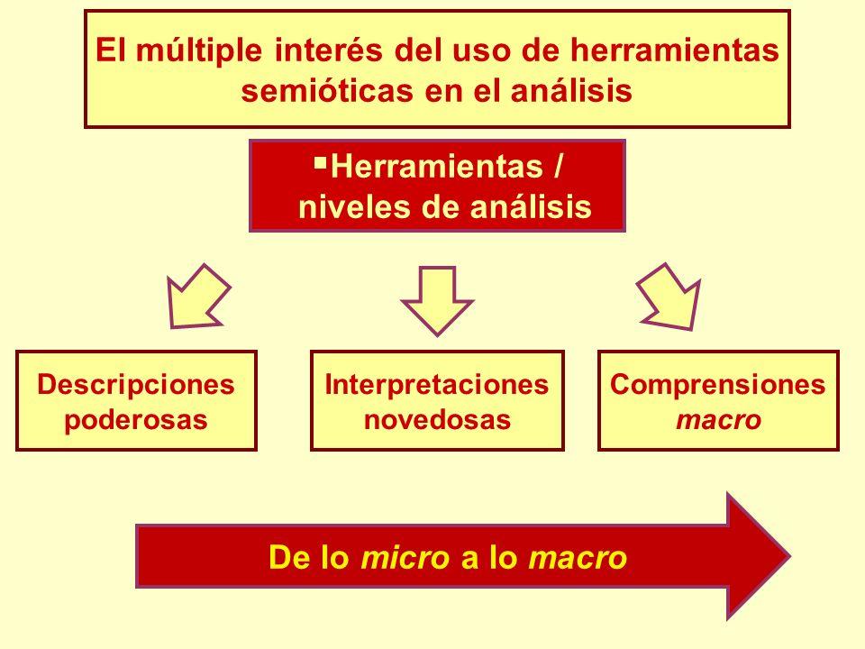 El múltiple interés del uso de herramientas semióticas en el análisis