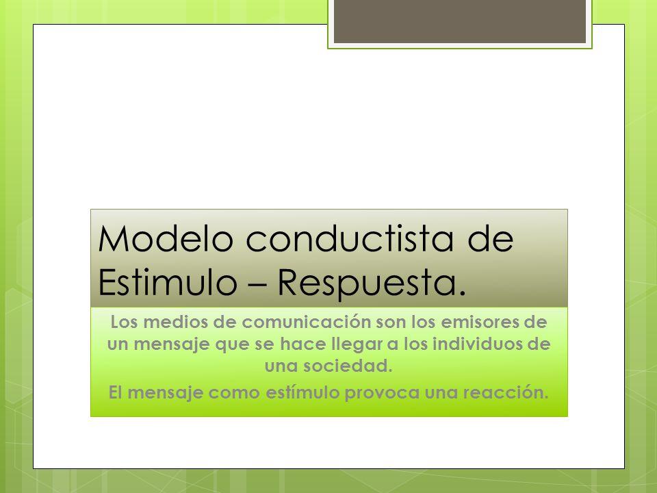 Modelo conductista de Estimulo – Respuesta.