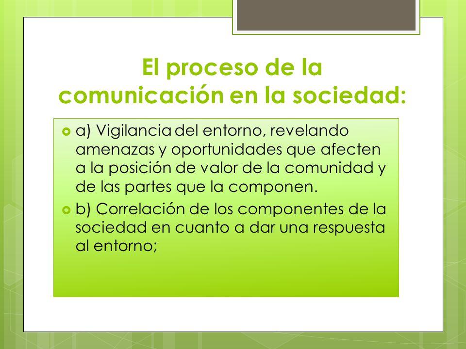 El proceso de la comunicación en la sociedad: