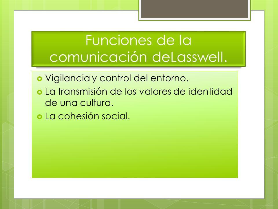 Funciones de la comunicación deLasswell.
