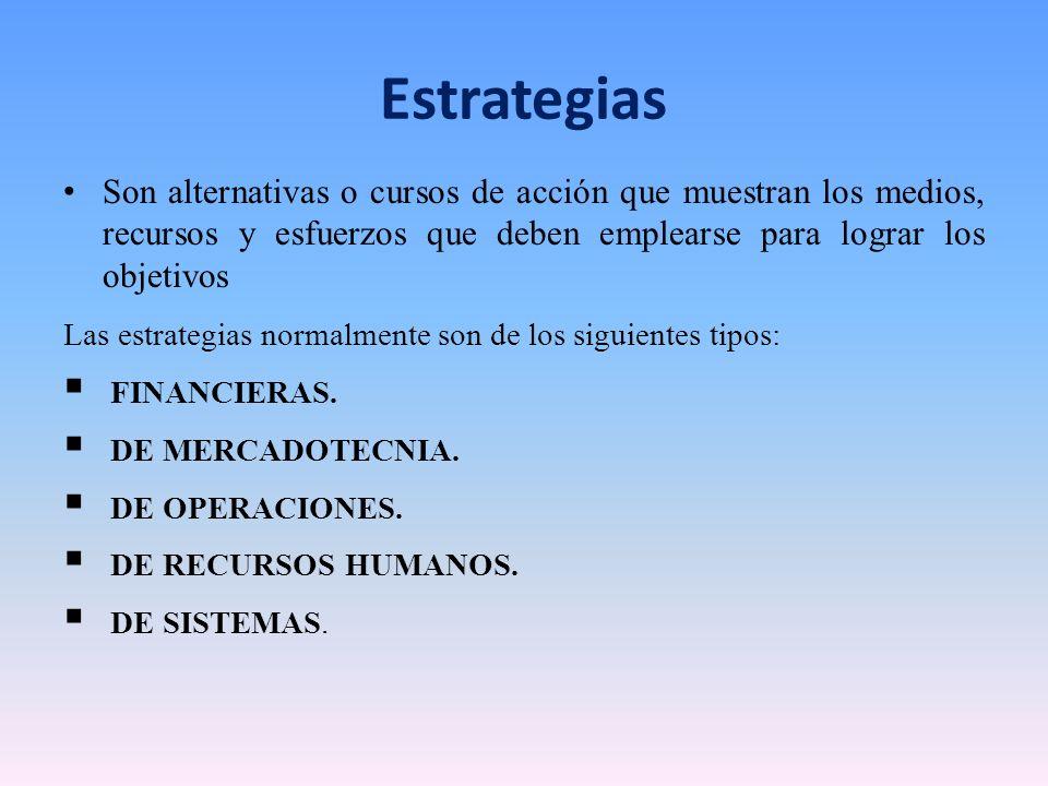 Estrategias Son alternativas o cursos de acción que muestran los medios, recursos y esfuerzos que deben emplearse para lograr los objetivos.