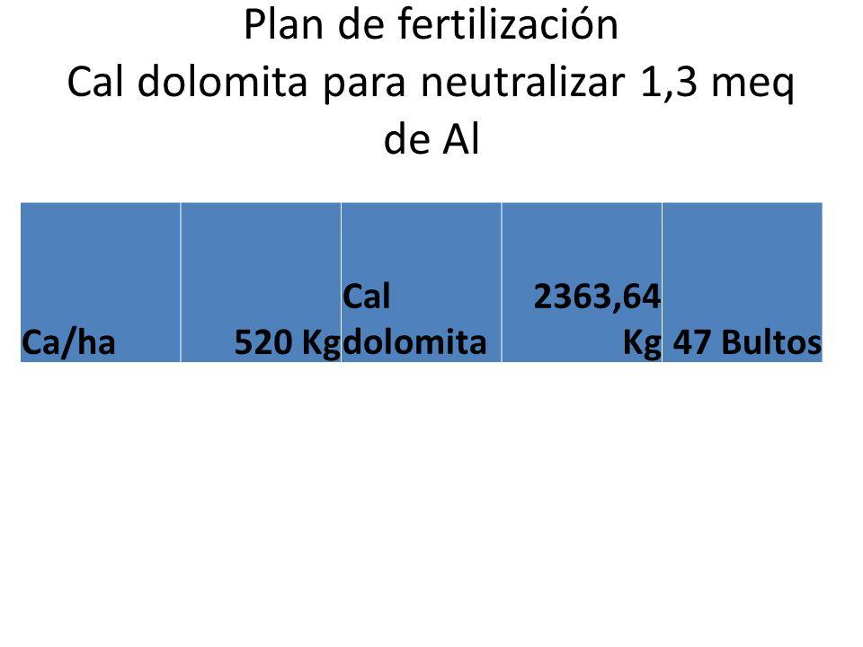 Plan de fertilización Cal dolomita para neutralizar 1,3 meq de Al