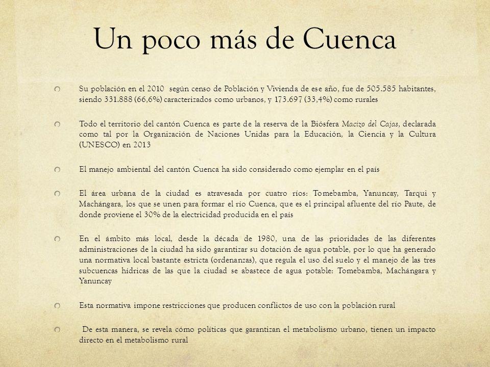 Un poco más de Cuenca
