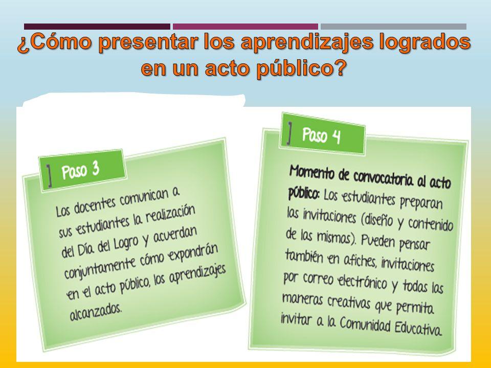 ¿Cómo presentar los aprendizajes logrados en un acto público